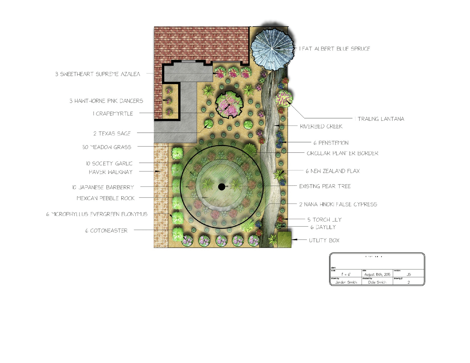 Sacramento Landscape Design Installation Tree Services Care French Drain Diagram How To A Yard Or Lawn Drought Proof Conversion